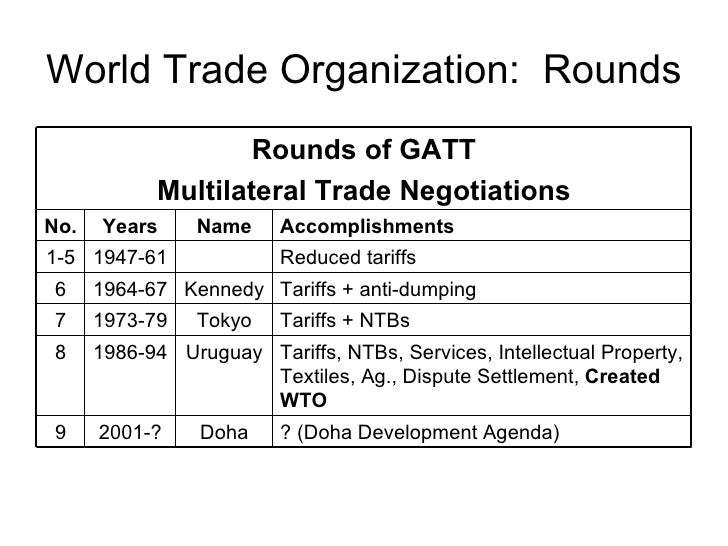 Similarities differences of wto gatt