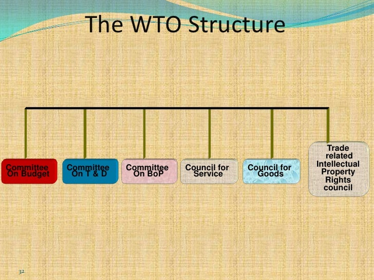wto and gatt It exists to encourage countries to participate in the wto the drafters of the gatt  recognized that countries would be loath to join any.