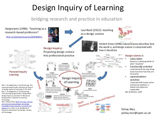"Design Inquiry of Learning bridging research and practice in education Hargreaves (1996): ""teaching as a research-based pr..."