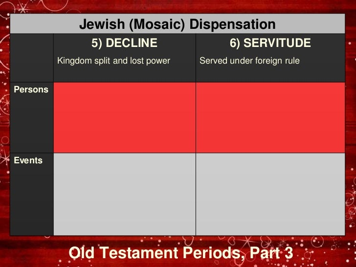 The major old testament eras essay