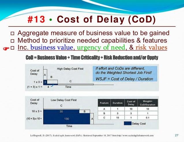 Scaled Agile Framework Safe 4 5 Metrics