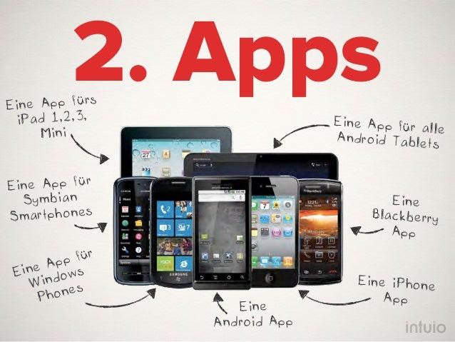 Von allen Smartphone          Nutzernhaben                   empfehlen                                         nehmen95% 5...