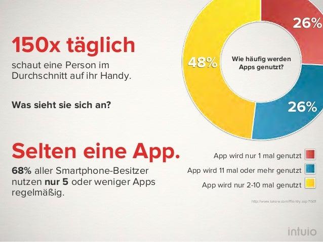 3. Sitesmobil.derstandard.at   mobil.zeit.de   mobil.post.at   m.sparkasse.at