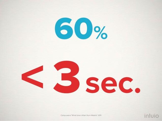 Start small, think big - Responsive Web Design