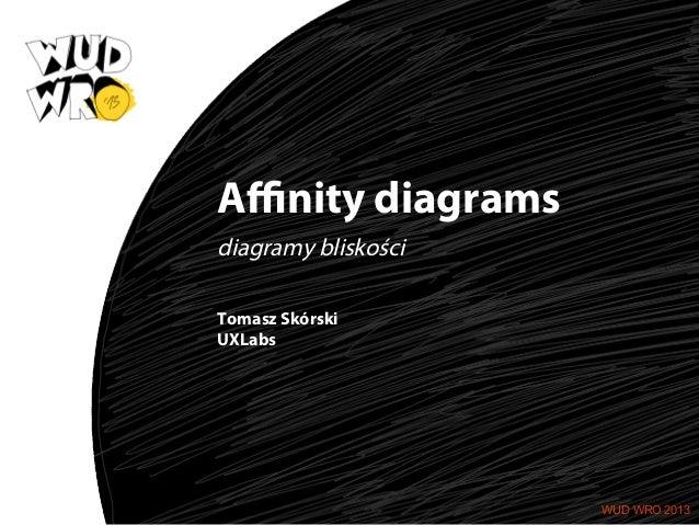 Affinity diagrams diagramy bliskości Tomasz Skórski UXLabs  WUD WRO 2013
