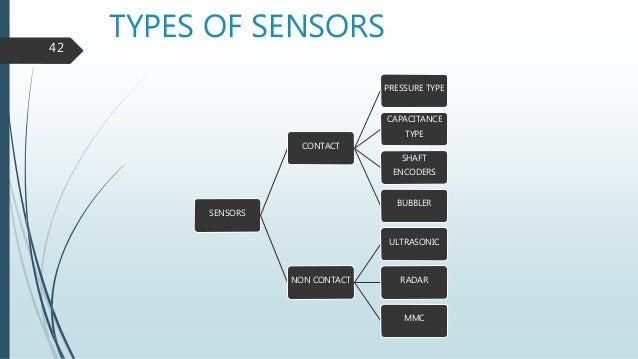SENSORS for AGRICULTURE and WATER USE EFFICIENCY
