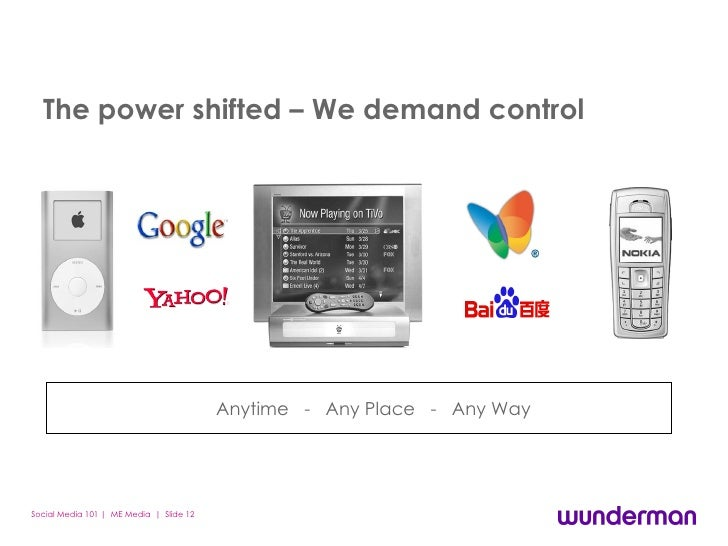 The power shifted  –  We demand control ® Any Time  -  Any Place  -  Any Way Source: Alain Thys: http://blog.futurelab.net