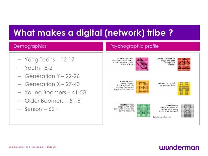 What makes a digital (network) tribe ? <ul><ul><li>Young Teens – 12-17 </li></ul></ul><ul><ul><li>Youth – 18-21 </li></ul>...