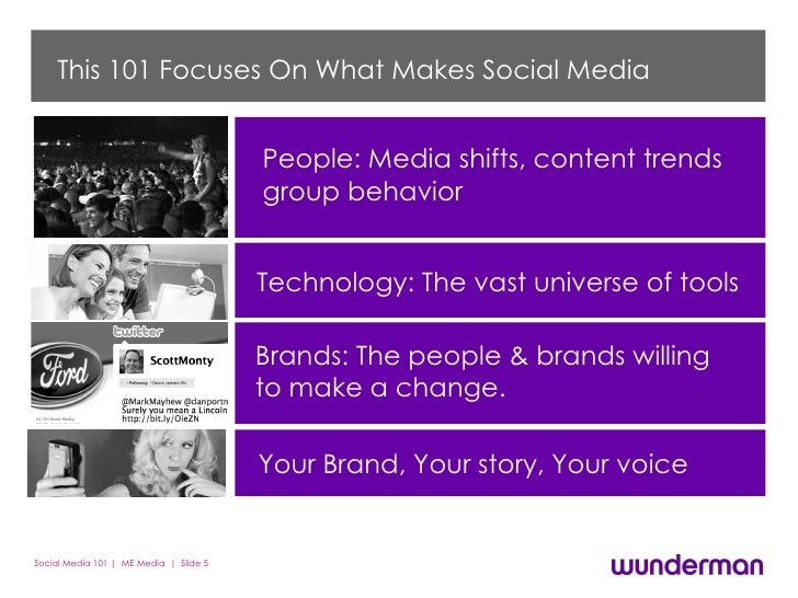 This 101 Focuses On What Makes Media Social People: Media shifts, content and  behavioral   Technology: The vast universe ...