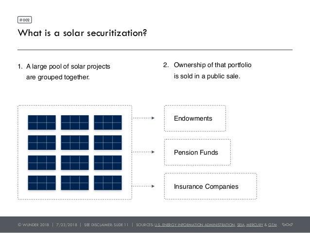 Wall Street's Recent Multi Million Dollar Solar Secularizations Slide 2