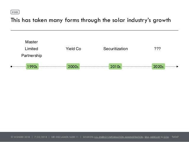 Wall Street's Recent Multi Million Dollar Solar Secularizations Slide 3