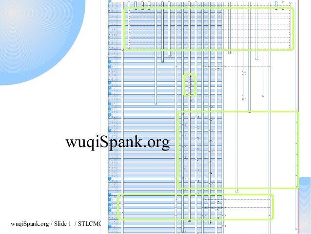 wuqiSpank.org / Slide 1 / STLCMG wuqiSpank.org