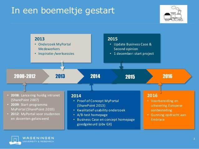 Gepersonaliseerd social intranet van Wageningen University & Research Slide 3