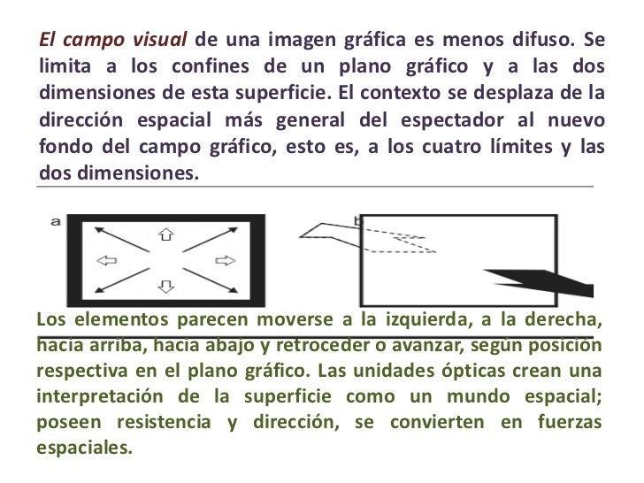 Figura. Una figura es un área delimitada conuna linea. una figura a la que se le da volumeny grosor y que se puede mostrar...