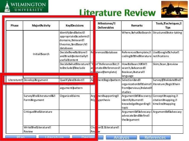 Dissertation organization tools do people exercise essay