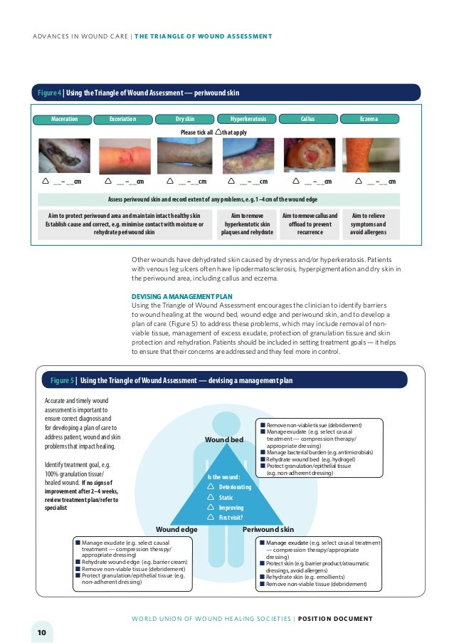 Wound care documentation