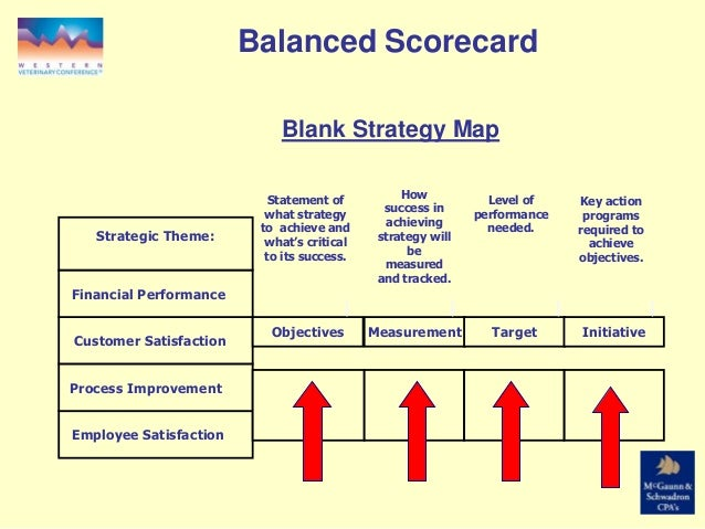 2010 financial growth management strategy for your