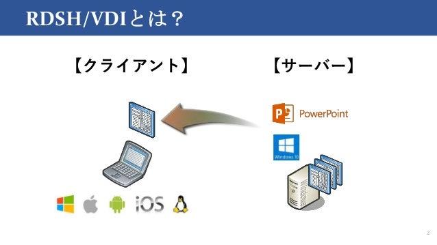 Windows Virtual Desktop 解説 Slide 2