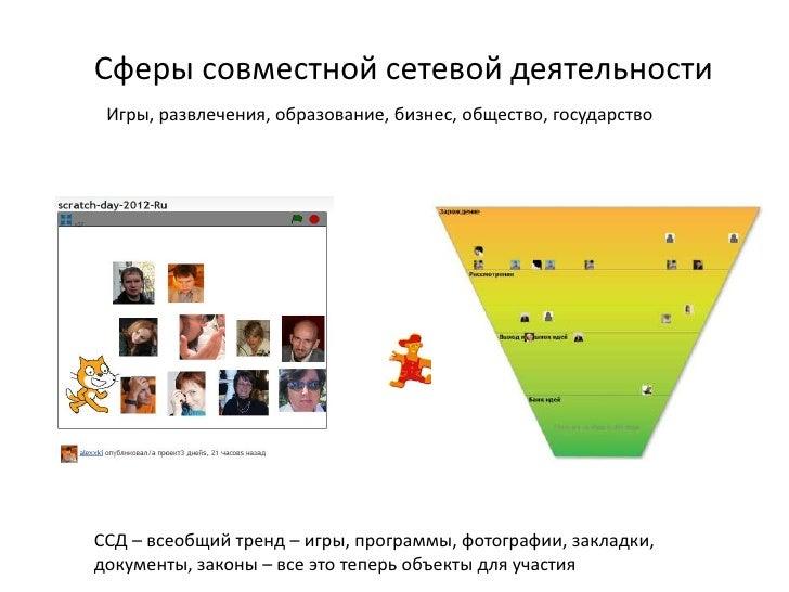 Сферы совместной сетевой деятельности Игры, развлечения, образование, бизнес, общество, государствоССД – всеобщий тренд – ...