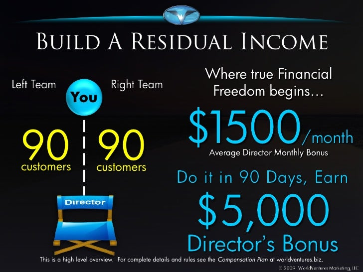 Worldventures Business Presentation