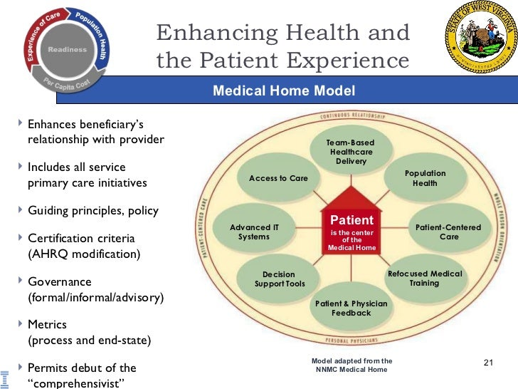Patient centered medical home model of care
