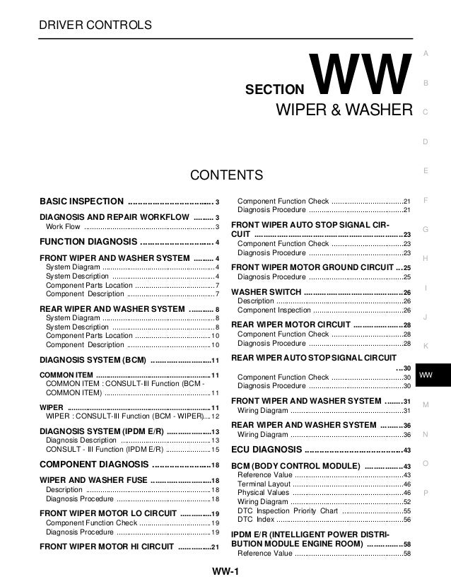 ww, Wiring diagram
