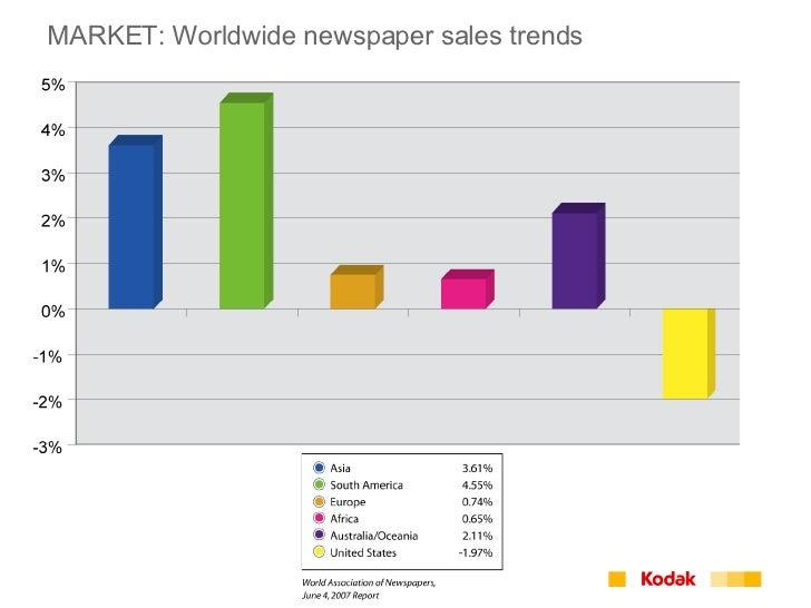 MARKET: Worldwide newspaper sales trends