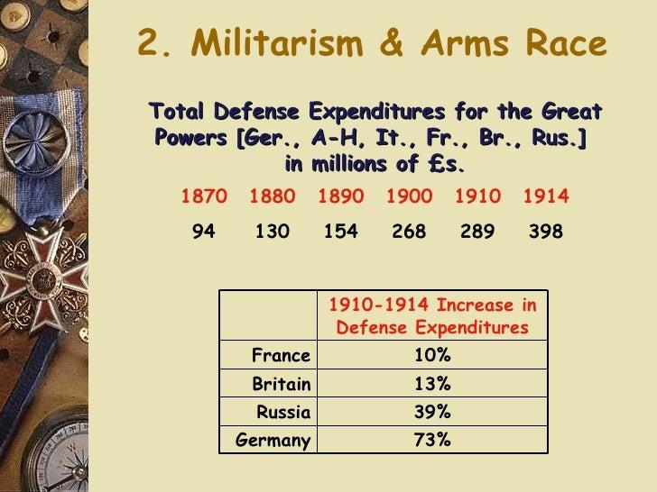 Arms race ww1 essay