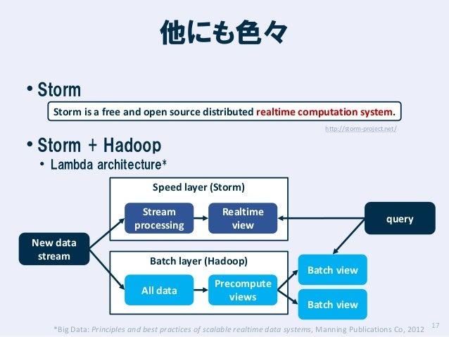 他にも色々 • Storm Storm is a free and open source distributed realtime computation system. http://storm-project.net/  • Storm ...