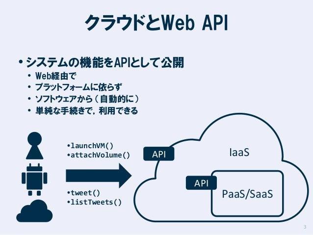 クラウドとWeb API • システムの機能をAPIとして公開 • • • •  Web経由で プラットフォームに依らず ソフトウェアから (自動的に) 単純な手続きで,利用できる  ・launchVM() ・attachVolume()  ・...