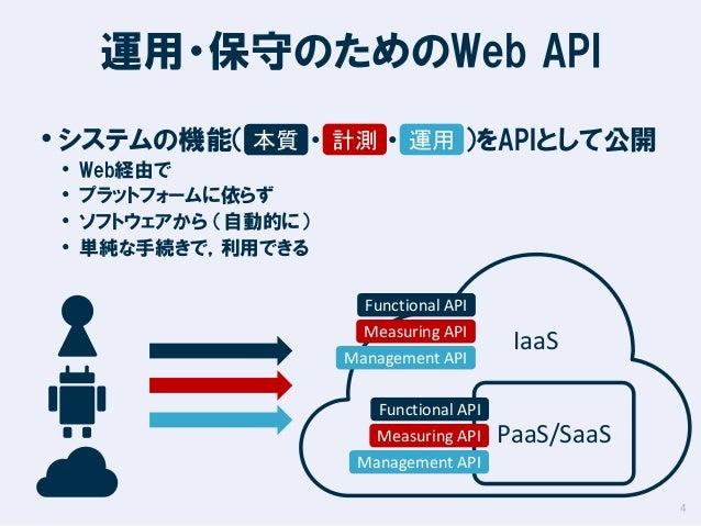 運用・保守のためのWeb API • システムの機能( 本質 ・ 計測 ・ 運用 )をAPIとして公開 • • • •  Web経由で プラットフォームに依らず ソフトウェアから (自動的に) 単純な手続きで,利用できる Functional ...