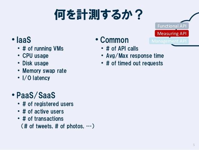 何を計測するか? Functional API  • IaaS • • • • •  # of running VMs CPU usage Disk usage Memory swap rate I/O latency  • Common  M...