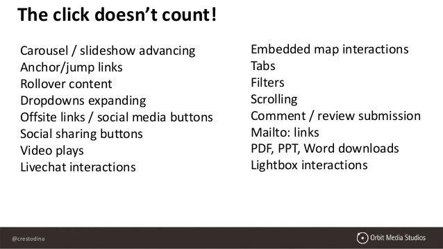 Google Analytics Pdf Count