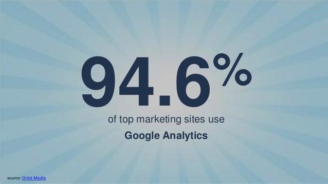 Google Analytics Fundamentals: Set Up and Basics for Measurement Slide 2