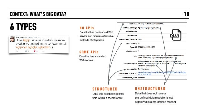 CONTEXT: WHAT'S BIG DATA? 6 TYPES 10