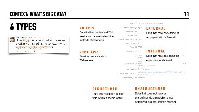 CONTEXT: WHAT'S BIG DATA? 6 TYPES 11