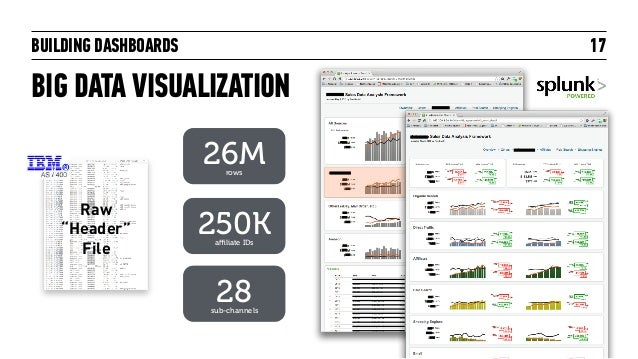 "Raw  ""Header"" File BUILDING DASHBOARDS BIG DATA VISUALIZATION 17 26Mrows 250Kaffiliate IDs 28sub-channels"