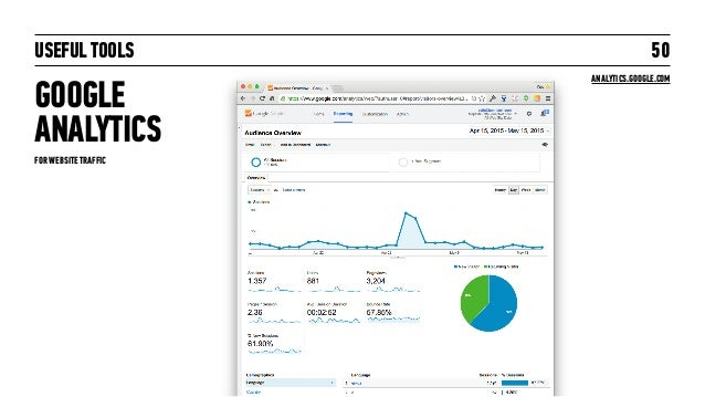 USEFUL TOOLS GOOGLE 