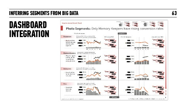 INFERRING SEGMENTS FROM BIG DATA DASHBOARD INTEGRATION 63