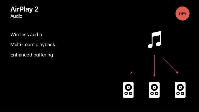 AirPlay 2 Audio Wireless audio Multi-room playback Enhanced buffering NEW