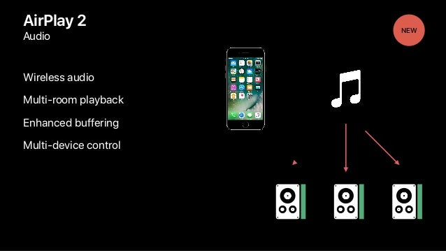 AirPlay 2 Audio Wireless audio Multi-room playback Enhanced buffering Multi-device control NEW