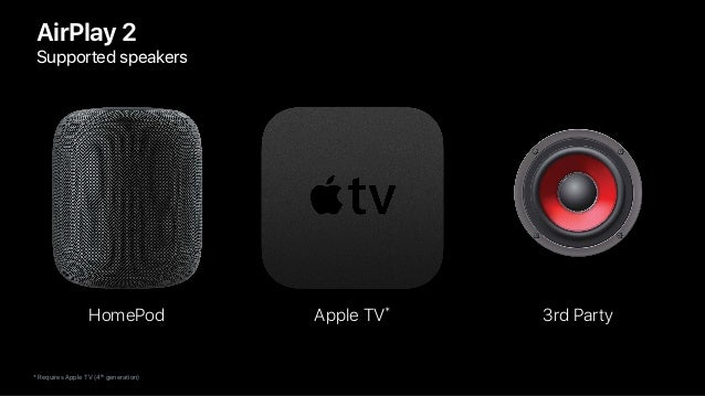 AirPlay 2 Supported speakers HomePod Apple TV* 3rd Party * Requires Apple TV (4th generation)