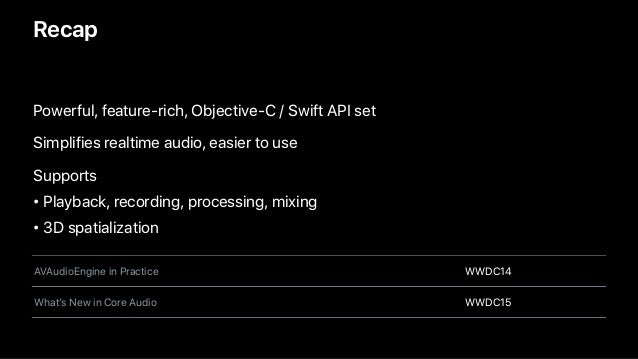 Recap Powerful, feature-rich, Objective-C / Swift API set Simplifies realtime audio, easier to use Supports • Playback, re...