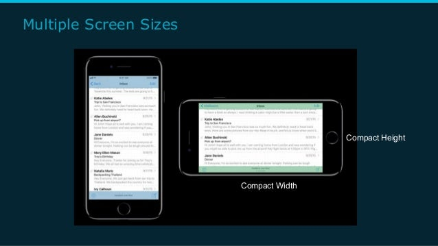 Multiple Screen Sizes Compact Width Compact Height