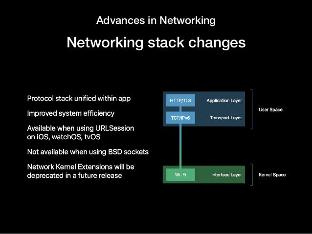 Advances in Networking Networking stack changes