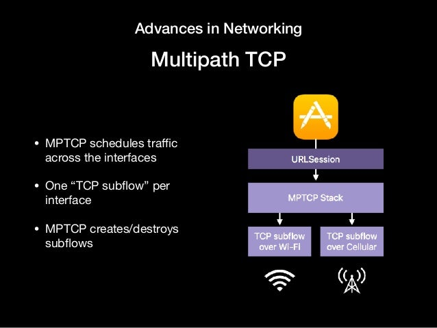 """Advances in Networking Multipath TCP • MPTCP schedules traffic across the interfaces  • One """"TCP subflow"""" per interface  • MP..."""