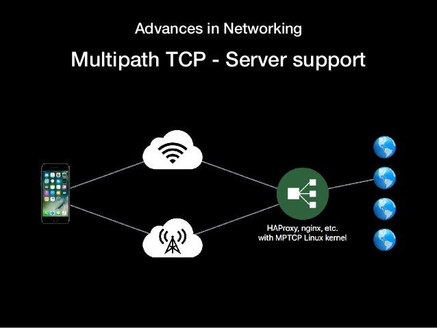 Advances in Networking Multipath TCP - Server support
