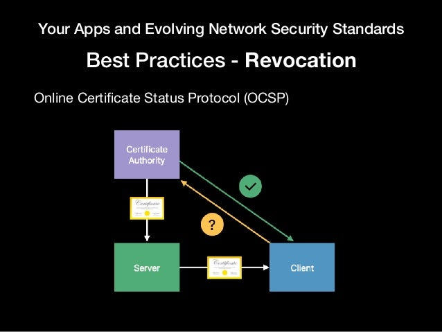 Your Apps and Evolving Network Security Standards Best Practices - Revocation Online Certificate Status Protocol (OCSP)