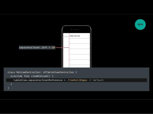 var animator: UIViewPropertyAnimator! func handlePan(recognizer: UIPanGestureRecognizer) { switch recognizer.state { case ...
