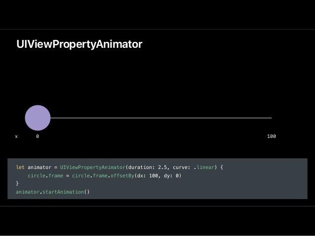 UIViewPropertyAnimator New in iOS 11 var scrubsLinearly: Bool var pausesOnCompletion: Bool NEW